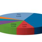 En el mes de marzo se transfirieron 137.287 vehículos usados