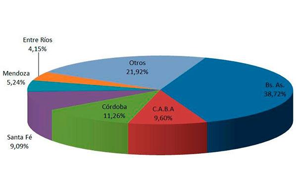 venta-de-autos-usados-marzo-2015