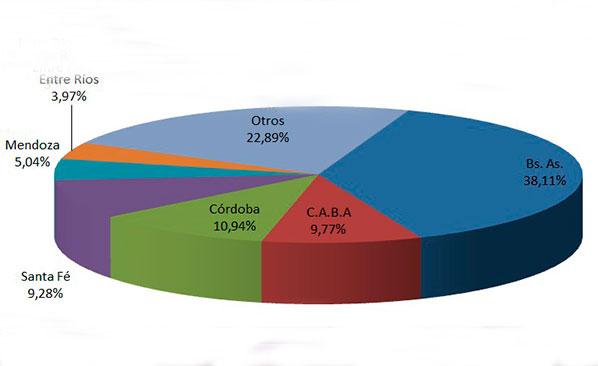 En julio se vendieron 157.087 vehículos usados